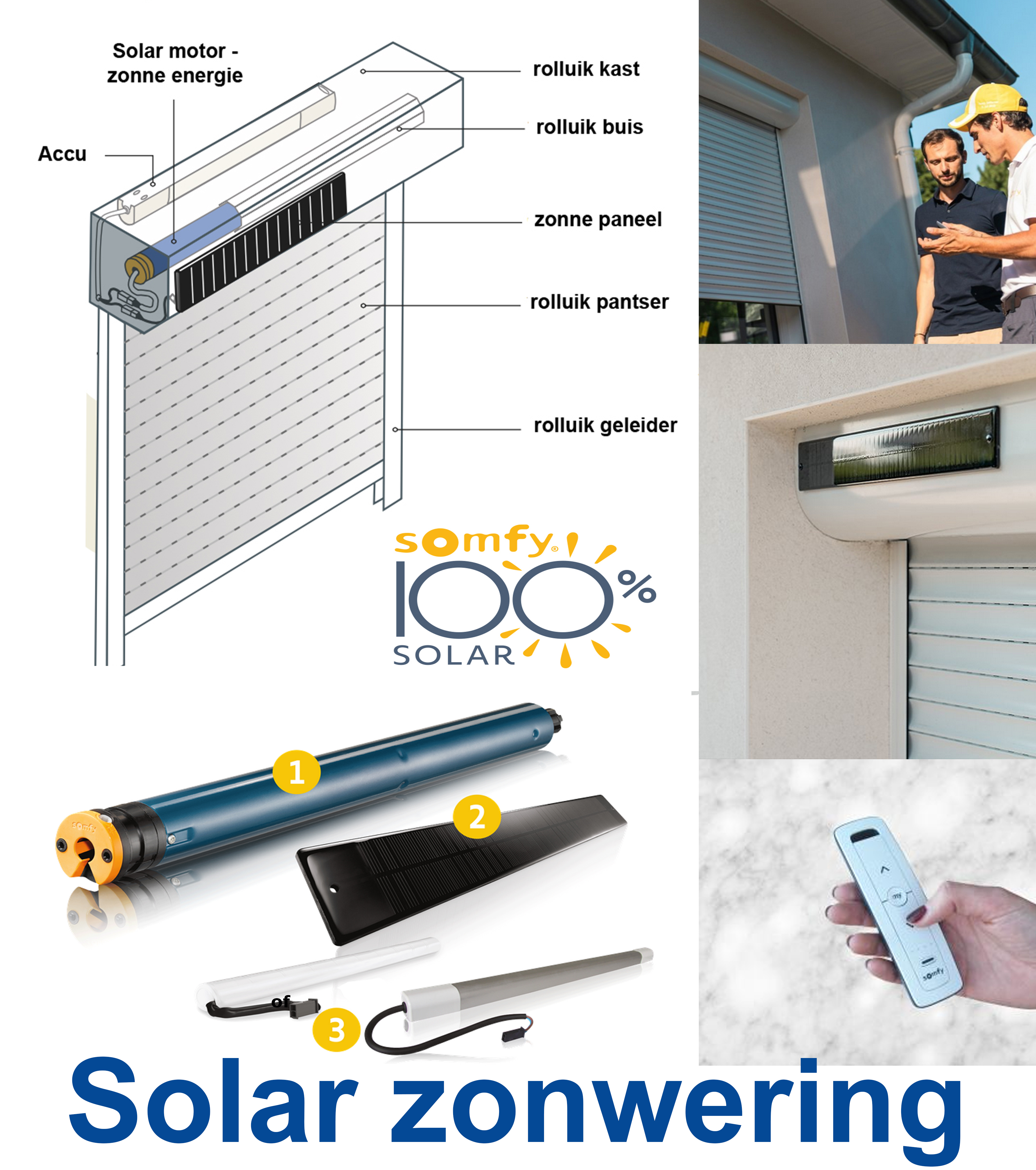 Solar zonwering