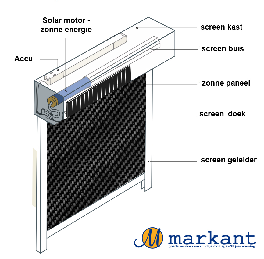 Screen solar